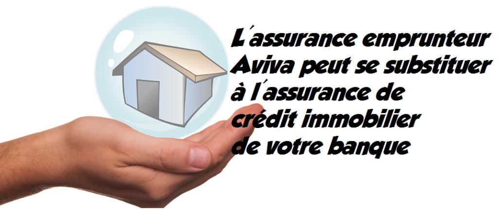 assurance de prêt Aviva