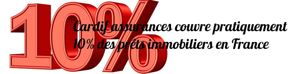 cardif assurances