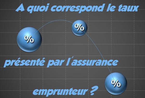 taux assurance